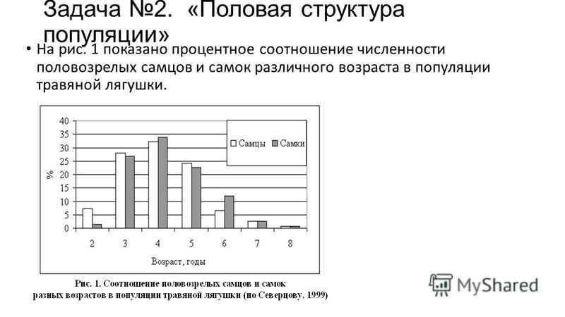 Задача 2. «Половая структура популяции» На рис. 1 показано процентное соотношение численности половозрелых самцов и самок различного возраста в популяции травяной лягушки.