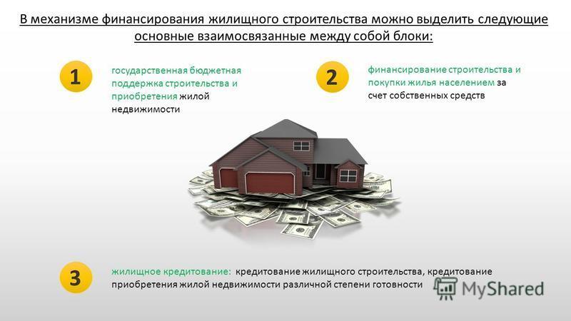 В механизме финансирования жилищного строительства можно выделить следующие основные взаимосвязанные между собой блоки: государственная бюджетная поддержка строительства и приобретения жилой недвижимости финансирование строительства и покупки жилья н