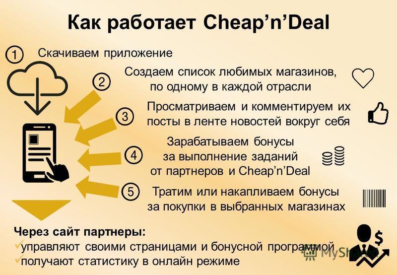 Как работает CheapnDeal Создаем список любимых магазинов, по одному в каждой отрасли Просматриваем и комментируем их посты в ленте новостей вокруг себя Зарабатываем бонусы за выполнение заданий от партнеров и CheapnDeal Тратим или накапливаем бонусы
