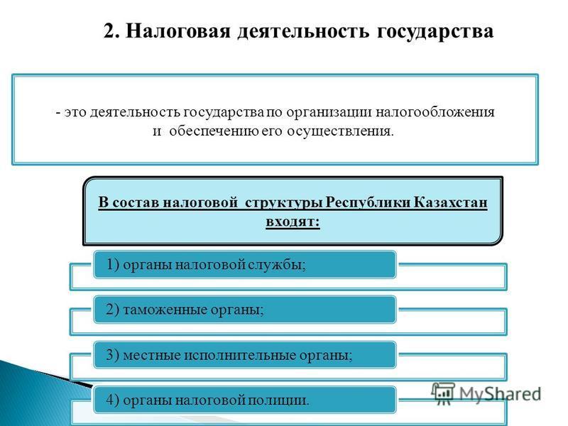 2. Налоговая деятельность государства - это деятельность государства по организации налогообложения и обеспечению его осуществления. В состав налоговой структуры Республики Казахстан входят: 1) органы налоговой службы; 2) таможенные органы; 3) местны