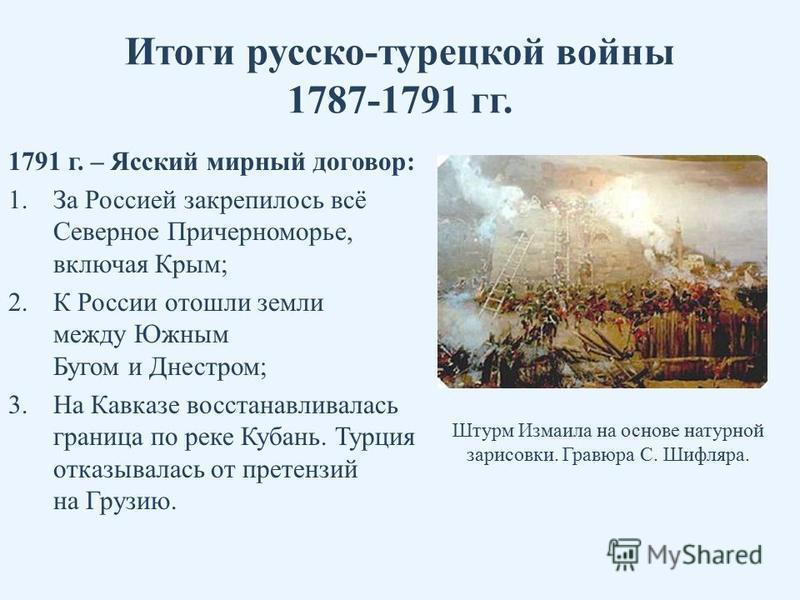 каковы предпосылки итоги первой российско турецкой войны