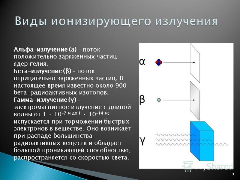 Альфа-излучение (а) – поток положительно заряженных частиц – ядер гелия. Бета-излучение (β) – поток отрицательно заряженных частиц. В настоящее время известно около 900 бета-радиоактивных изотопов. Гамма-излучение (γ) – электромагнитное излучение с д