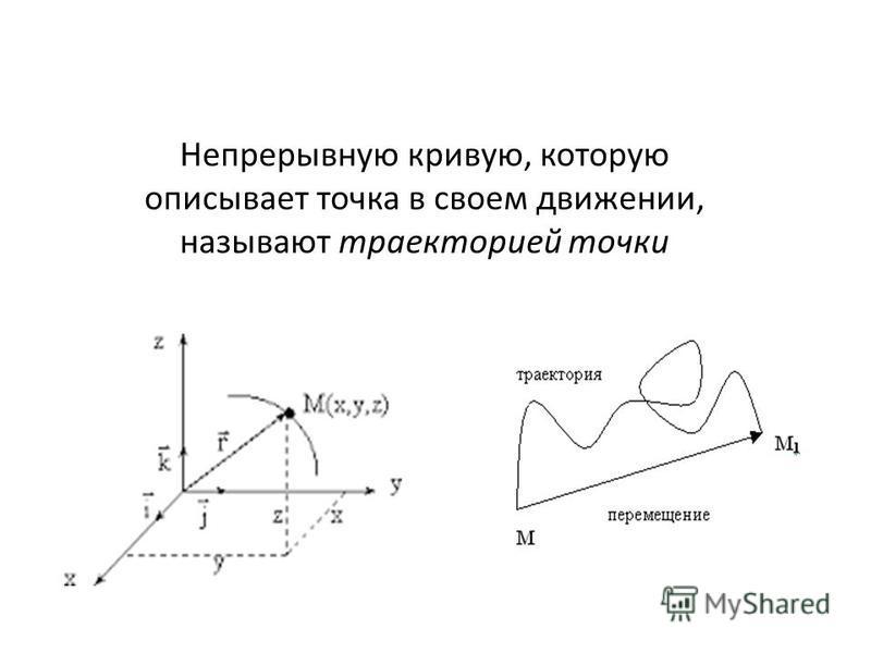 Непрерывную кривую, которую описывает точка в своем движении, называют траекторией точки