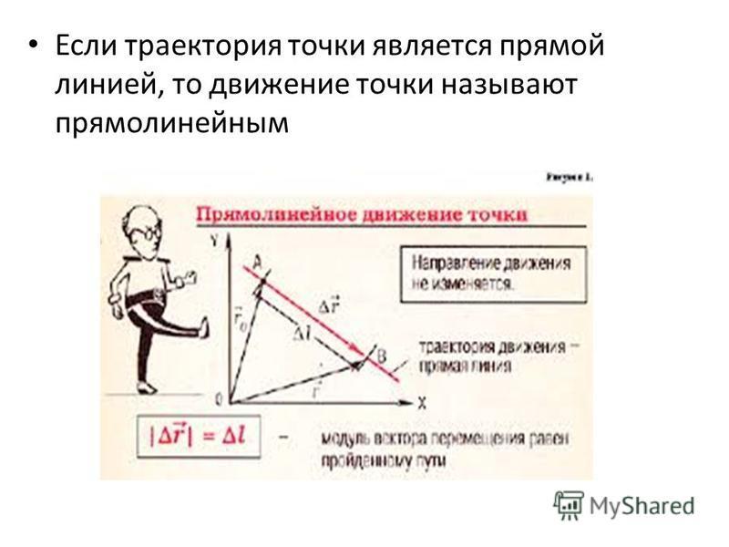 Если траектория точки является прямой линией, то движение точки называют прямолинейным