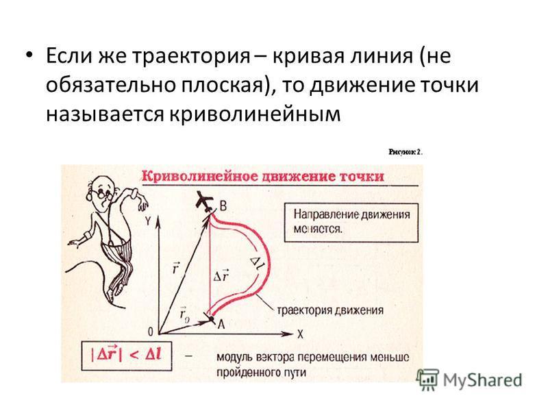 Если же траектория – кривая линия (не обязательно плоская), то движение точки называется криволинейным