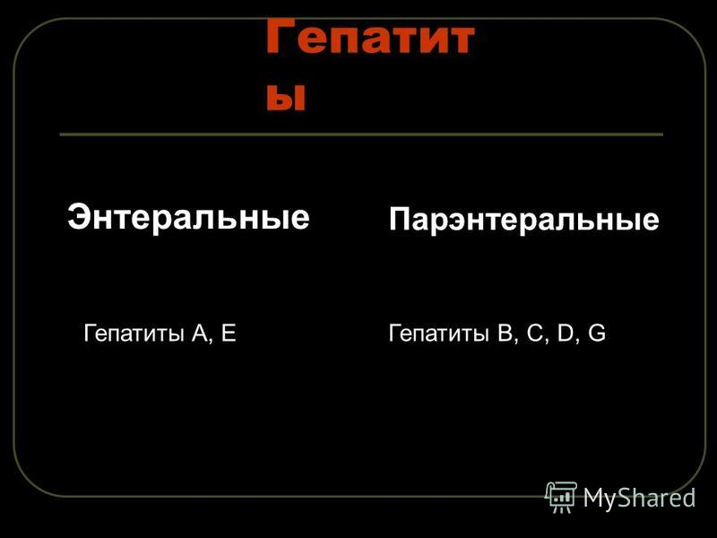 Гепатит ы Энтеральные Парэнтеральные Гепатиты B, C, D, GГепатиты A, E