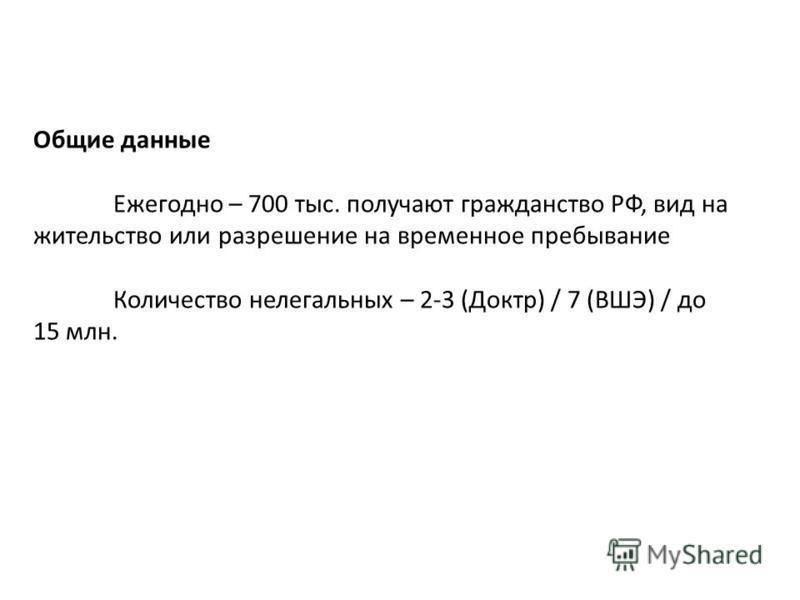 Общие данные Ежегодно – 700 тыс. получают гражданство РФ, вид на жительство или разрешение на временное пребывание Количество нелегальных – 2-3 (Доктр) / 7 (ВШЭ) / до 15 млн.