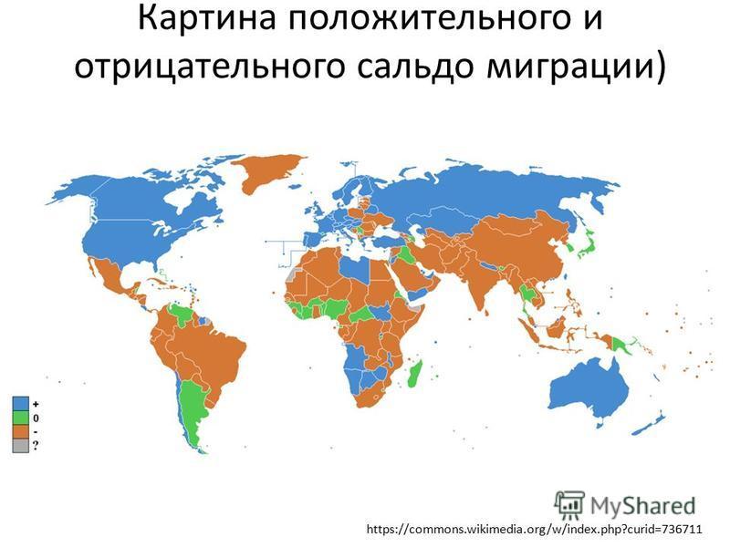 Картина положительного и отрицательного сальдо миграции) https://commons.wikimedia.org/w/index.php?curid=736711