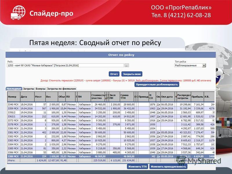 Пятая неделя: Сводный отчет по рейсу Спайдер-про ООО «Прог Репаблик» Тел. 8 (4212) 62-08-28