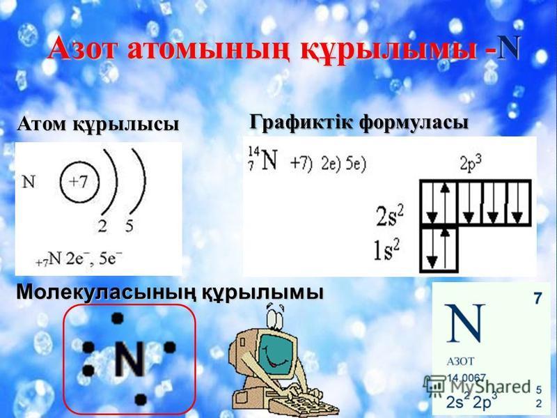 Азот атомының құрылымы -N Азоттың ең сыртқы энергетикалық деңгейшесінде бес электрон бар. Электрондық формуласы:1s 2 2s 2 2p 3 Азот атомы жетпей тұрған үш электронды қосып алып, -3 тотығу дәрежесін көрсетеді. Ең жоғары тотығу дәрежесі +5 Бос күйінде
