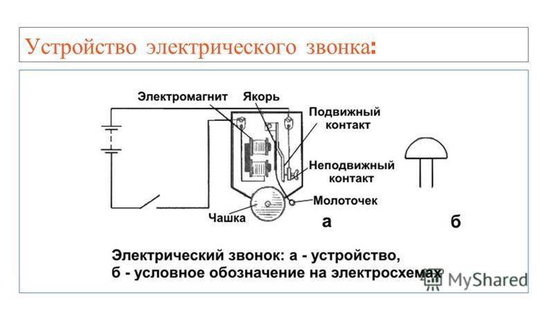 Устройство электрического звонка :