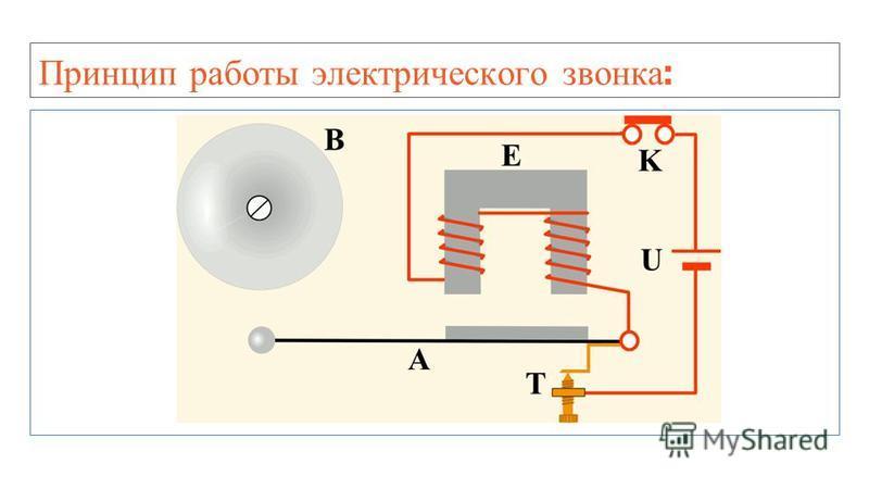 Принцип работы электрического звонка :