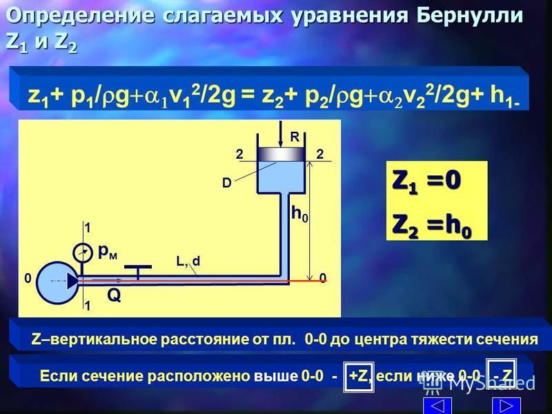 Определение слагаемых уравнения Бернулли Z 1 и Z 2 z 1 + p 1 / g v 1 2 /2g = z 2 + p 2 / g v 2 2 /2g+ h 1- 2 L, d D R Q рмрм h0h0 1 1 2 0 Z–вертикальное расстояние от пл. 0-0 до центра тяжести сечениия Если сечениие расположено выше 0-0 - +Z, если ни
