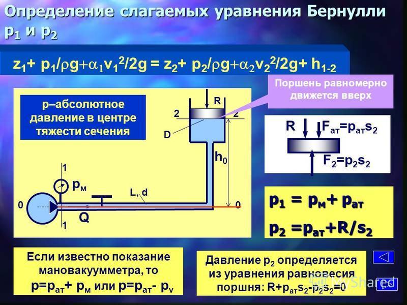Определение слагаемых уравнения Бернулли p 1 и p 2 z 1 + p 1 / g v 1 2 /2g = z 2 + p 2 / g v 2 2 /2g+ h 1-2 L, d D R Q рмрм h0h0 1 1 2 0 p–абсолютное давление в центре тяжести сечениия р 1 = р м + р ат р 2 =р ат +R/s 2 Если известно показание мановак