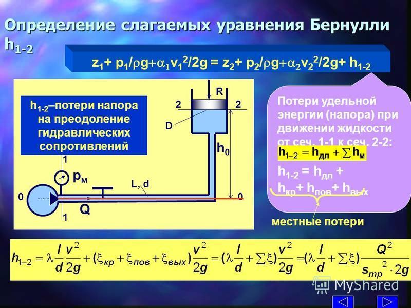 Определение слагаемых уравнения Бернулли h 1-2 z 1 + p 1 / g v 1 2 /2g = z 2 + p 2 / g v 2 2 /2g+ h 1-2 L, d D R Q рмрм h0h0 1 1 2 0 h 1-2 –потери напора на преодоление гидравлических сопротивлений Потери удельной энергии (напора) при движении жедкос