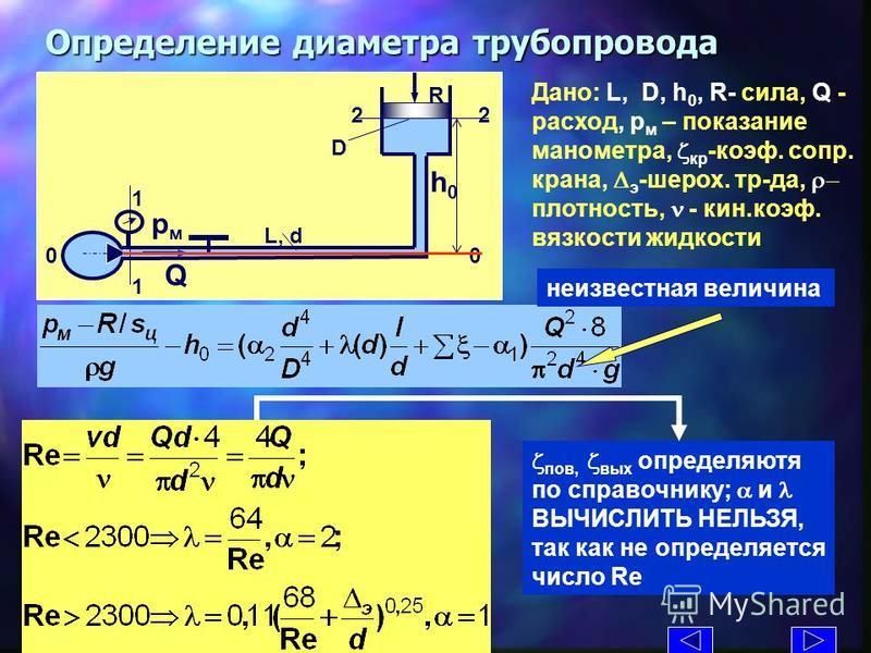 Определение диаметра трубопровода Дано: L, D, h 0, R- сила, Q - расход, р м – показание манометра, z кр -коэфффф. сопр. крана, э -шорох. тр-да, плотность, n - кин.коэфффф. вязкости жедкости L, d D R Q рмрм h0h0 1 1 2 0 z пов, z вых определяются по сп