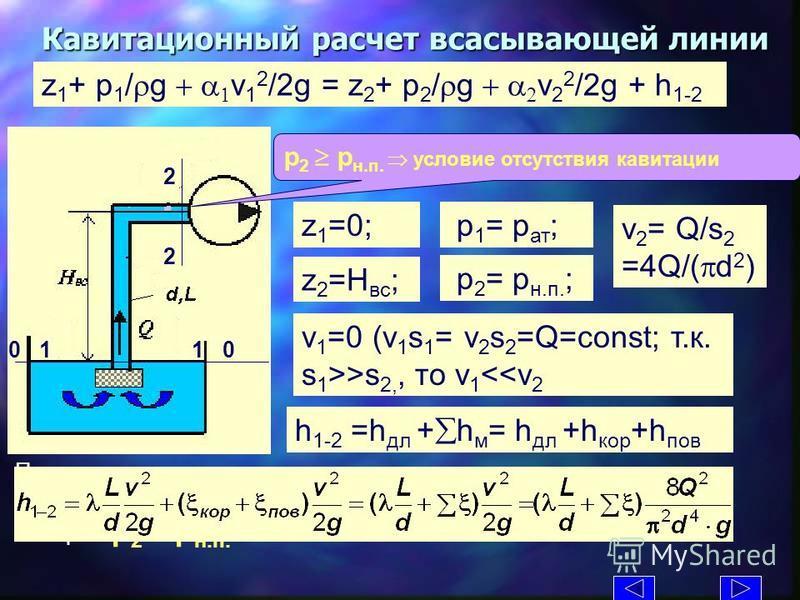 Кавитационный расчет всасывающей линии Применяем уравнение Бернулли для сеч. 1-1 и 2-2 при р 2 = p н.п. р 2 p н.п. условие отсутствия кавитации 2222 0 1 1 0 z 1 + p 1 / g v 1 2 /2g = z 2 + p 2 / g v 2 2 /2g + h 1-2 v 1 =0 (v 1 s 1 = v 2 s 2 =Q=const;