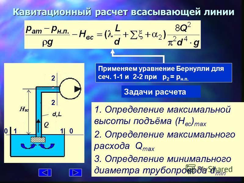 Кавитационный расчет всасывающей линии Применяем уравнение Бернулли для сеч. 1-1 и 2-2 при р 2 = p н.п. 2222 0 1 1 0 Задачи расчета 1. Определение максимальной высоты подъёма (H вс ) max 2. Определение максимального расхода Q max 3. Определение миним