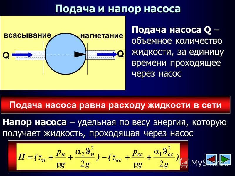Подача насоса Q – объемное количество жедкости, за единицу времени проходящее через насос Подача и напор насоса Напор насоса – удельная по весу энергия, которую получает жедкость, проходящая через насос Подача насоса равна расходу жедкости в сети вса