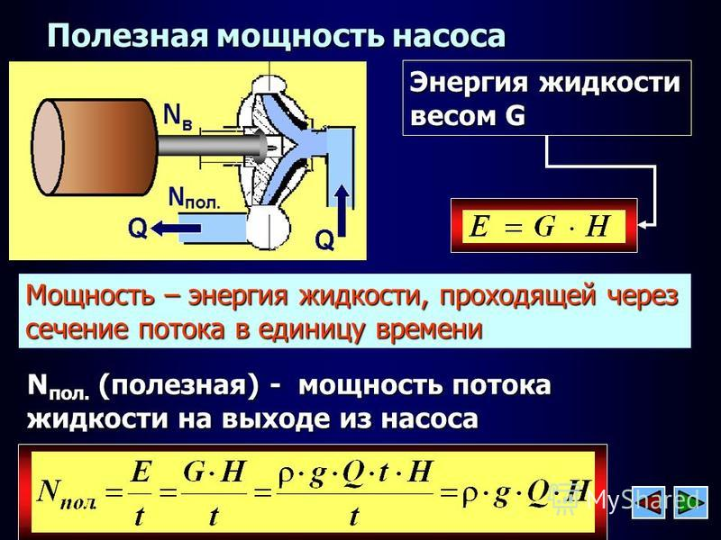 Мощность – энергия жедкости, проходящей через сечениие потока в единицу времени Полезная мощность насоса N пол. (полезная) - мощность потока жедкости на выходе из насоса Энергия жедкости весом G