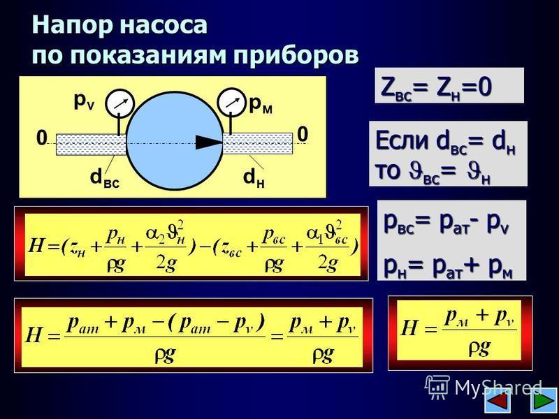 Z вс = Z н =0 Напор насоса по показаниям приборов 0 0 рvрv рмрм dвcdвc dнdн Если d вс = d н то вс = н р вс = р ат - р v р н = р ат + р м