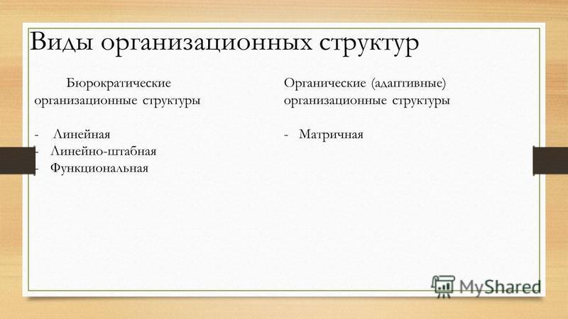 Виды организационных структур Бюрократические организационные структуры - Линейная -Линейно-штабная -Функциональная Органические (адаптивные) организационные структуры - Матричная