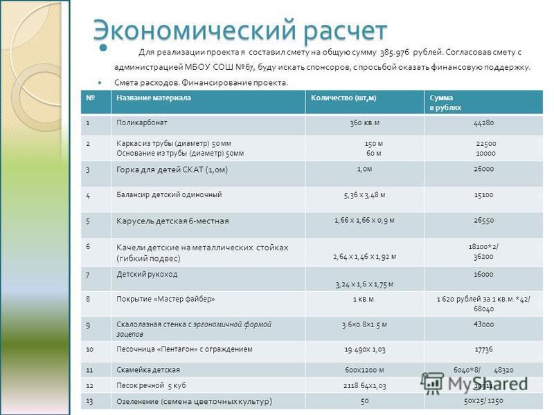 Экономический расчет Для реализации проекта я составил смету на общую сумму 385.976 рублей. Согласовав смету с администрацией МБОУ СОШ 67, буду искать спонсоров, с просьбой оказать финансовую поддержку. Смета расходов. Финансирование проекта. Названи
