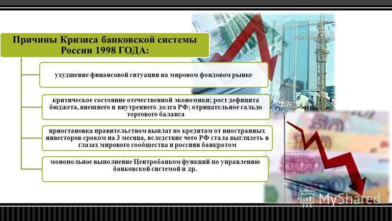 Причины Кризиса банковской системы России 1998 ГОДА: ухудшение финансовой ситуации на мировом фондовом рынке критическое состояние отечественной экономики; рост дефицита бюджета, внешнего и внутреннего долга РФ; отрицательное сальдо торгового баланс