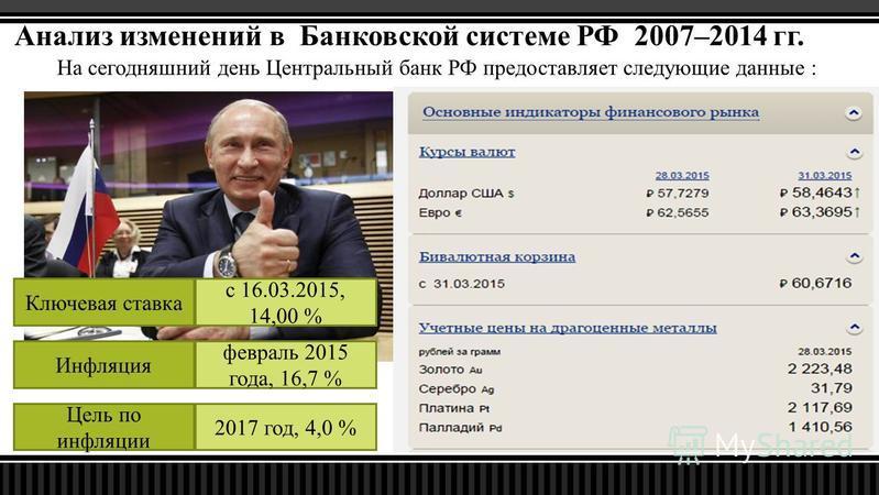 Анализ изменений в Банковской системе РФ 2007–2014 гг. На сегодняшний день Центральный банк РФ предоставляет следующие данные : Ключевая ставка с 16.03.2015, 14,00 % Цель по инфляции Инфляция 2017 год, 4,0 % февраль 2015 года, 16,7 %