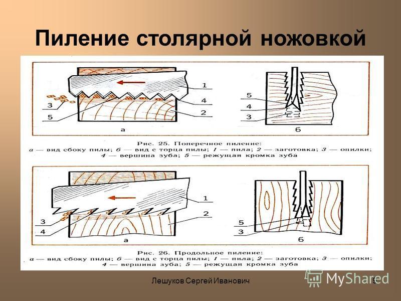 Лешуков Сергей Иванович 9 Пиление столярной ножовкой