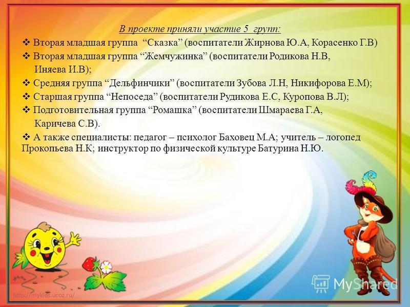http://mykids.ucoz.ru/ В проекте приняли участие 5 групп: Вторая младшая группа Сказка (воспитатели Жирнова Ю.А, Корасенко Г.В) Вторая младшая группа Жемчужинка (воспитатели Родикова Н.В, Иняева И.В); Средняя группа Дельфинчики (воспитатели Зубова Л.