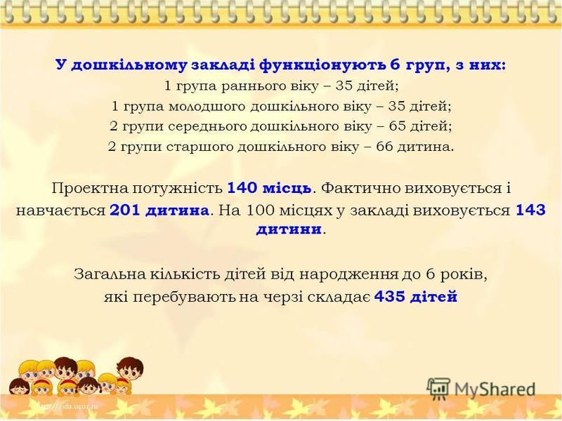 У дошкільному закладі функціонують 6 груп, з них: 1 група раннього віку – 35 дітей; 1 група молодшого дошкільного віку – 35 дітей; 2 групи середнього дошкільного віку – 65 дітей; 2 групи старшого дошкільного віку – 66 дитина. Проектна потужність 140