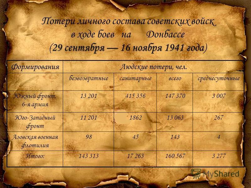 К этому времени стало уже совершенно очевидно, что войска группы армий «Юг» удержать Донбасс не смогут. Потеряв крупные узлы сопротивления, они отходили все дальше на запад. Очередная попытка задержать наступление советских войск ими была предпринята