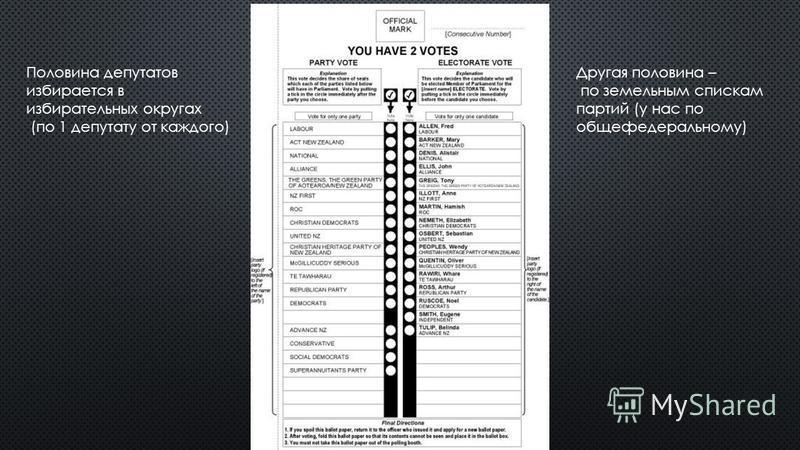 Половина депутатов избирается в избирательных округах (по 1 депутату от каждого) Другая половина – по земельным спискам партий (у нас по общефедеральному)