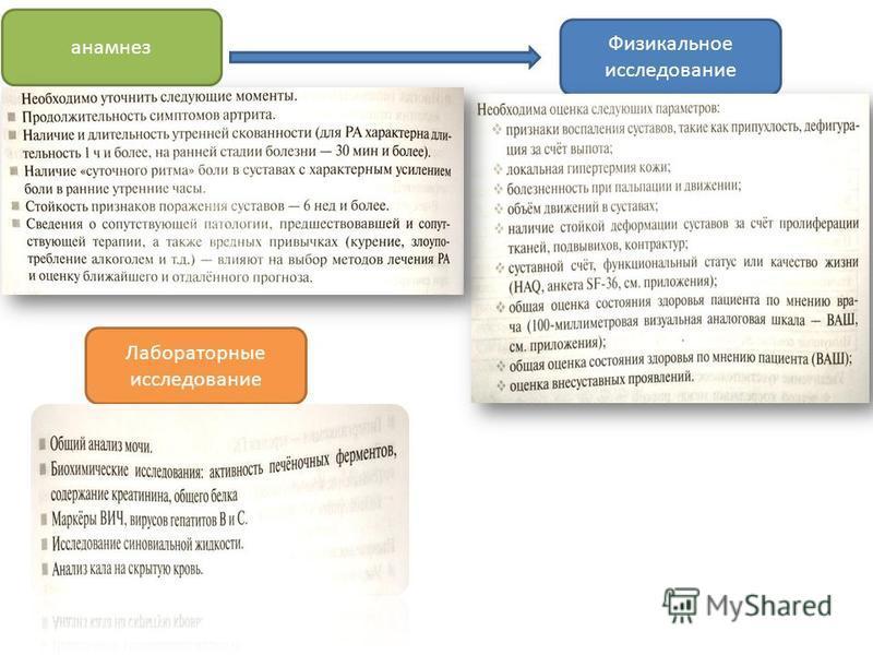 анамнез Физикальное исследование Лабораторные исследование