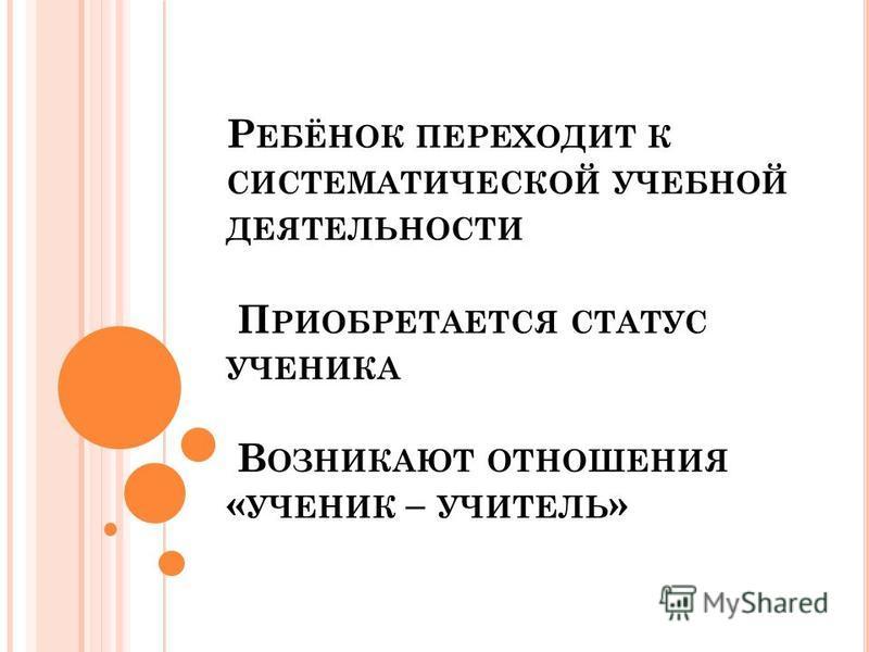 Р ЕБЁНОК ПЕРЕХОДИТ К СИСТЕМАТИЧЕСКОЙ УЧЕБНОЙ ДЕЯТЕЛЬНОСТИ П РИОБРЕТАЕТСЯ СТАТУС УЧЕНИКА В ОЗНИКАЮТ ОТНОШЕНИЯ « УЧЕНИК – УЧИТЕЛЬ »