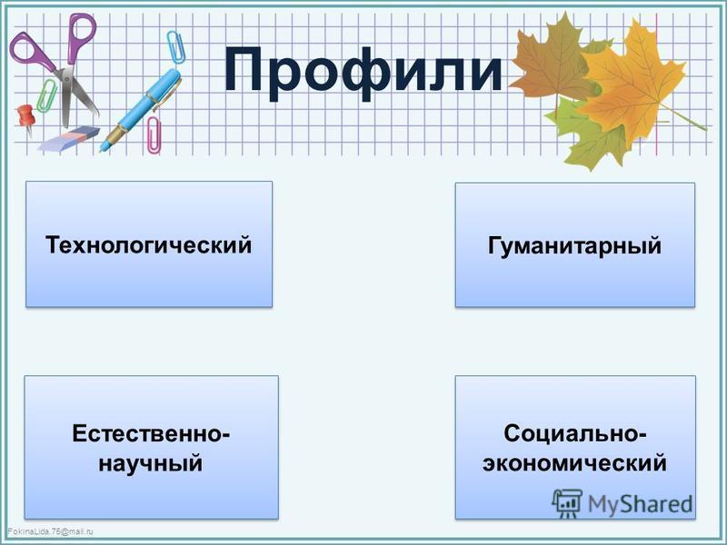 FokinaLida.75@mail.ru Профили Технологический Гуманитарный Естественно- научный Социально- экономический
