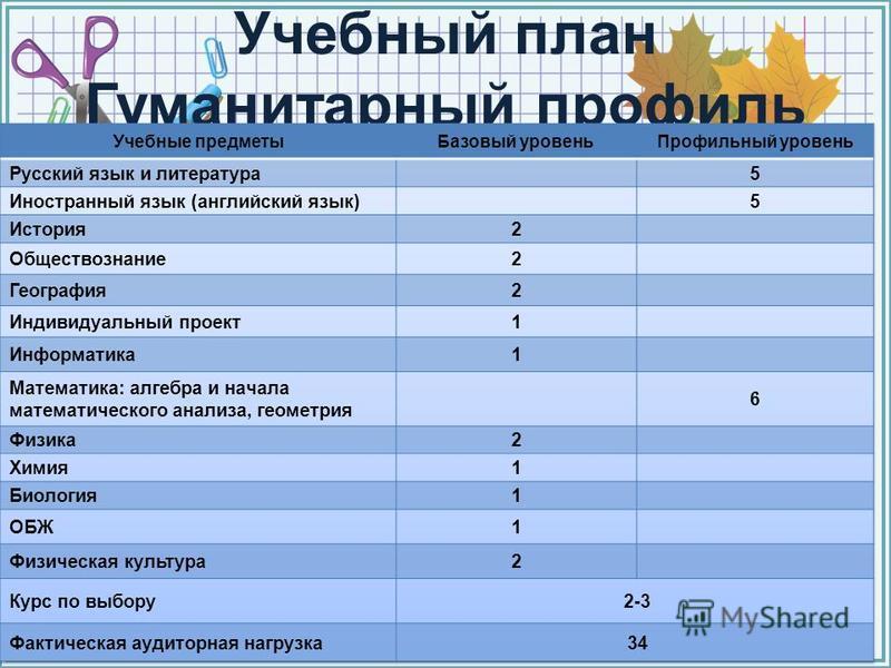 FokinaLida.75@mail.ru Учебный план Гуманитарный профиль