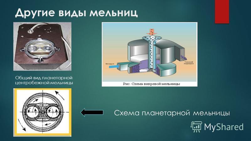 Другие виды мельниц Общий вид планетарной центробежной мельницы Схема планетарной мельницы