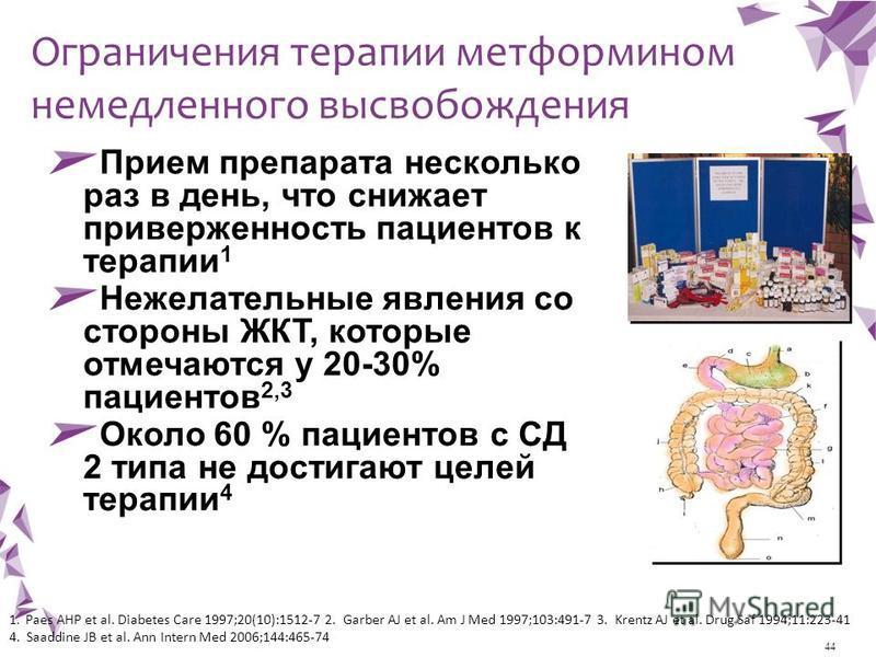 44 Ограничения терапии метформином немедленного высвобождения Прием препарата несколько раз в день, что снижает приверженность пациентов к терапии 1 Нежелательные явления со стороны ЖКТ, которые отмечаются у 20-30% пациентов 2,3 Около 60 % пациентов