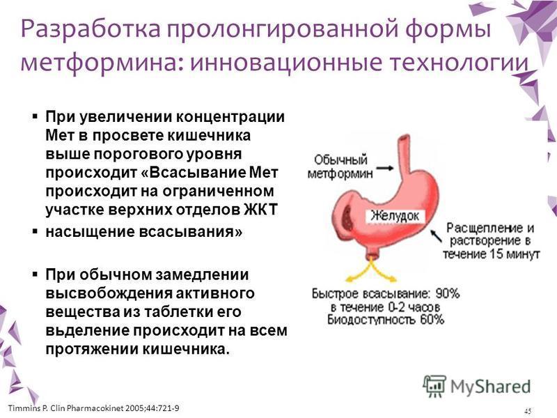 45 Разработка пролонгированной формы метформина: инновационные технологии При увеличении концентрации Мет в просвете кишечника выше порогового уровня происходит «Всасывание Мет происходит на ограниченном участке верхних отделов ЖКТ насыщение всасыван