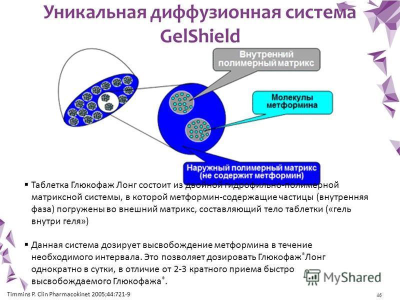 46 Уникальная диффузионная система GelShield Таблетка Глюкофаж Лонг состоит из двойной гидрофильно-полимерной матриксной системы, в которой метформин-содержащие частицы (внутренняя фаза) погружены во внешний матрикс, составляющий тело таблетки («гель