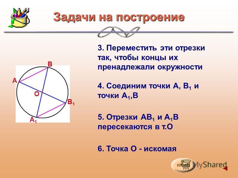 А В В1В1 А1А1 3. Переместить эти отрезки так, чтобы концы их пренадлежали окружности 4. Соединим точки А, В 1 и точки А 1,В 5. Отрезки АВ 1 и А 1 В пересекаются в т.О 6. Точка О - искомая О Задачи на построение