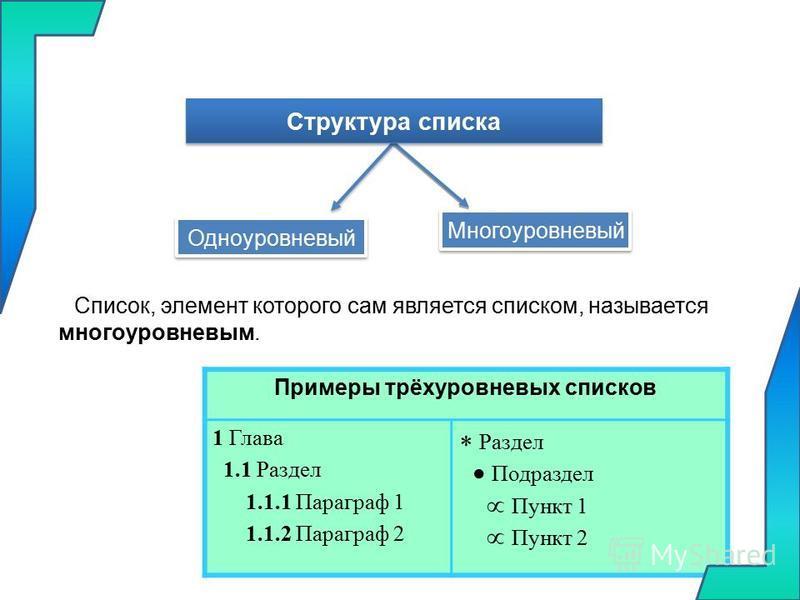 Примеры трёхуровневых списков 1 Глава 1.1 Раздел 1.1.1 Параграф 1 1.1.2 Параграф 2 Раздел Подраздел Пункт 1 Пункт 2 Одноуровневый Многоуровневый Структура списка Список, элемент которого сам является списком, называется многоуровневым.
