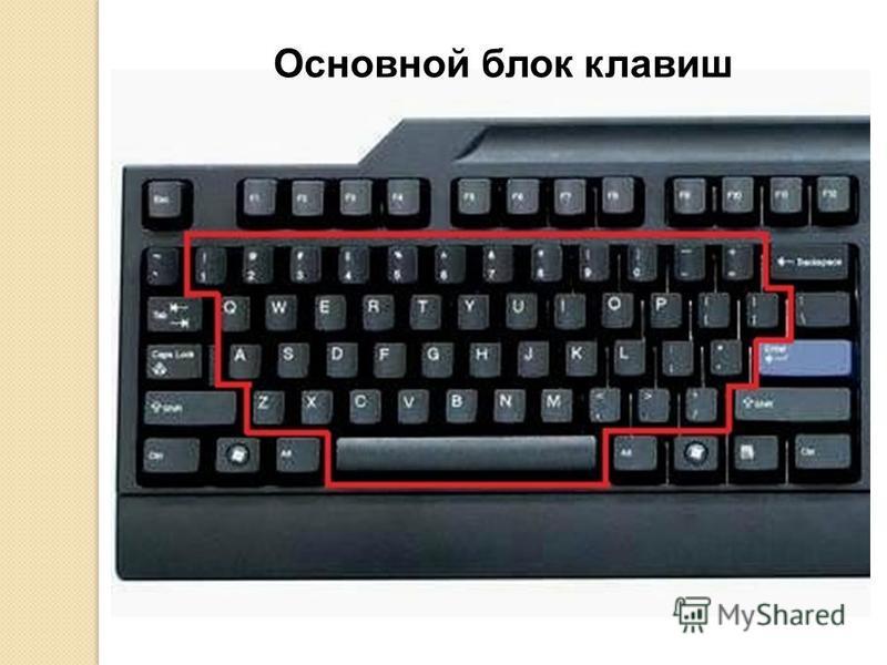 Основной блок клавиш
