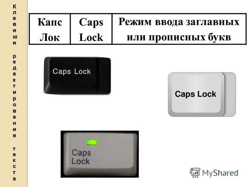 Капс Лок Caps Lock Режим ввода заглавных или прописных букв
