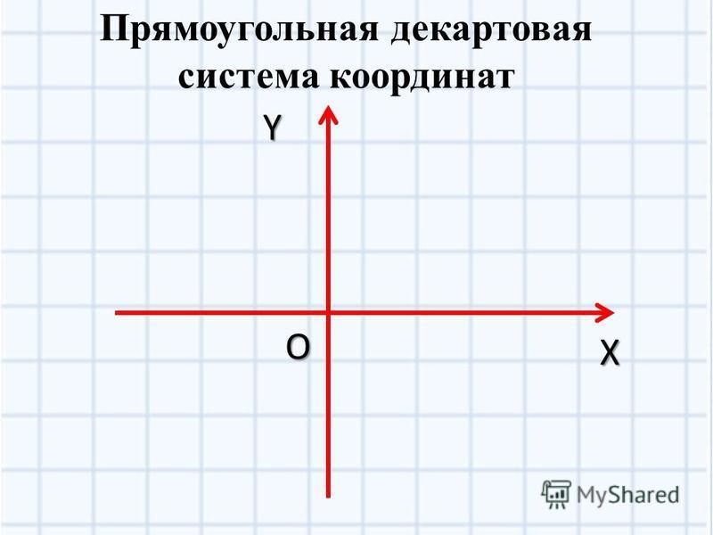 01 2 3 4 5 6 -6-5-4 -3-2-1 Отметьте на координатной прямой точки с координатами: 2; 6; -5. 26 -5