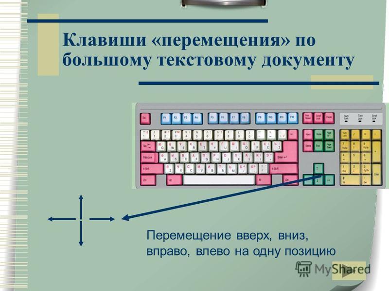 Клавиши «перемещения» по большому текстовому документу Перемещение вверх, вниз, вправо, влево на одну позицию