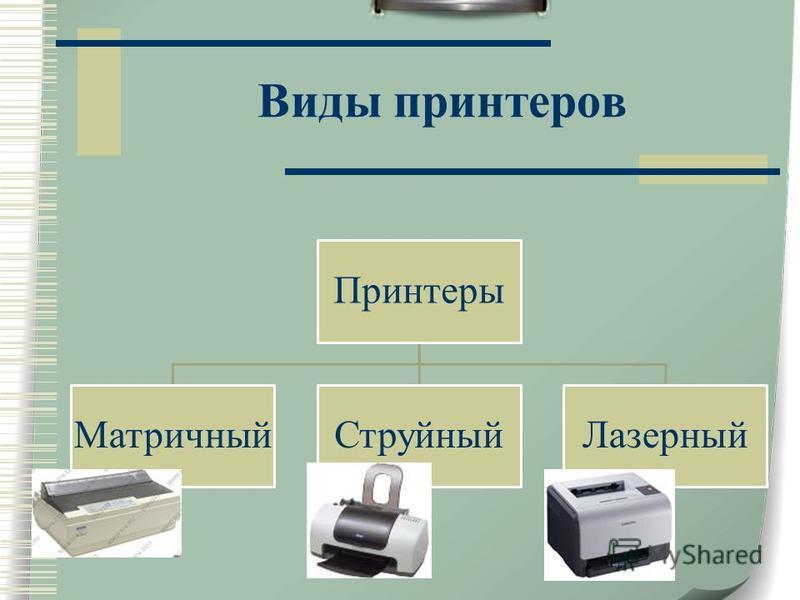 Виды принтеров Принтеры Матричный СтруйныйЛазерный