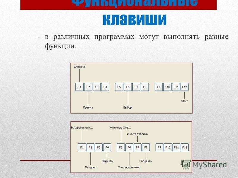 Функциональные клавиши - в различных программах могут выполнять разные функции.